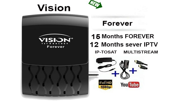 Vision Forever New Software